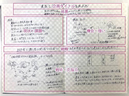 企画ノート